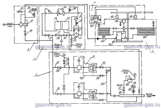 Схема функциональная: 1 - пункт учета расхода газа; 2 - линия редуцирования; 3 - система обогрева; 4...
