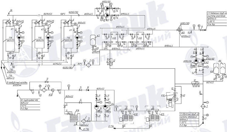 Тепловая схема ТКУ-2250