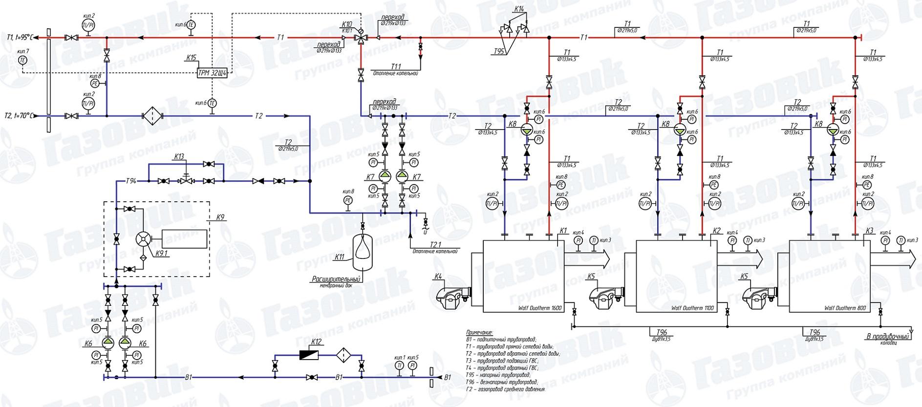 Электрическая схема котельной с водогрейными котлами