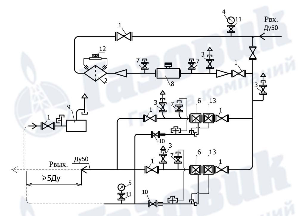 Схема газорегуляторной