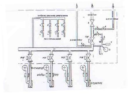 Блок газовый БГ