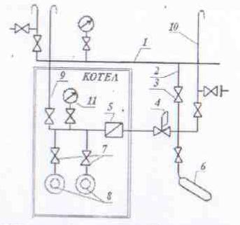 Запорные устройства газового оборудования котла ДКВР.