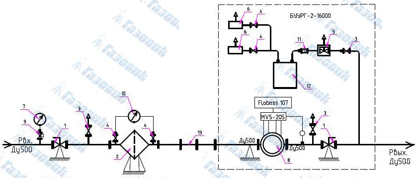 регулятор давления газ обозначение