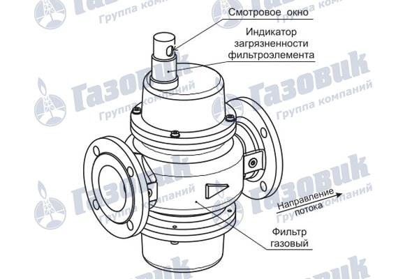 Фильтр ФН 3-1 с индикатором загрязнения