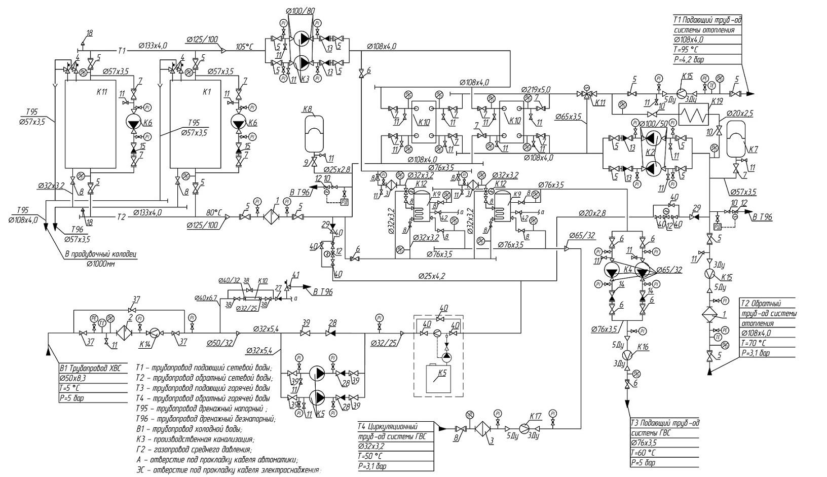 тепломеханическая схема газовых блочных котельных установок для отопления, гвс и вентиляции