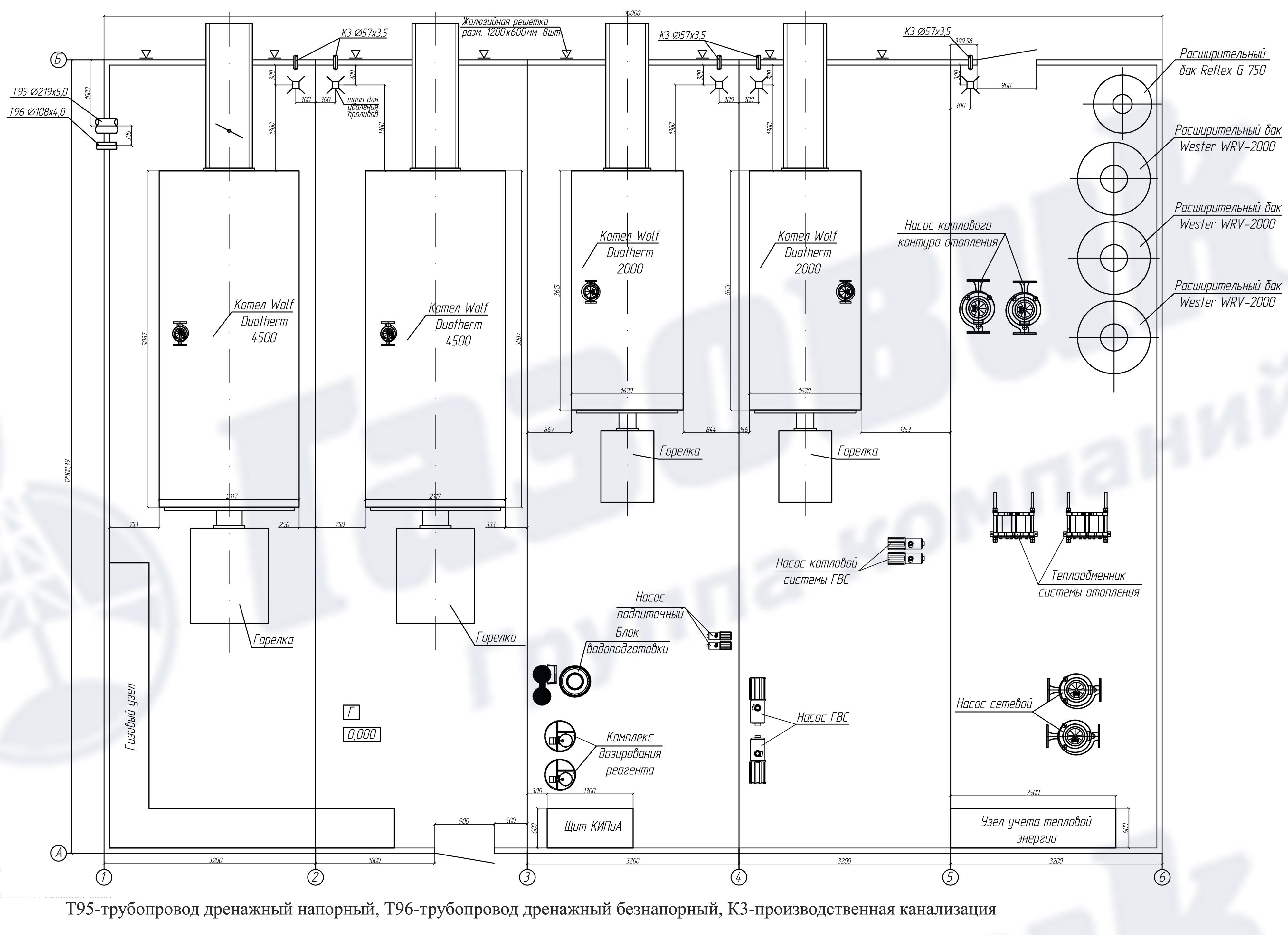 блочная газовая котельная код вида мощности