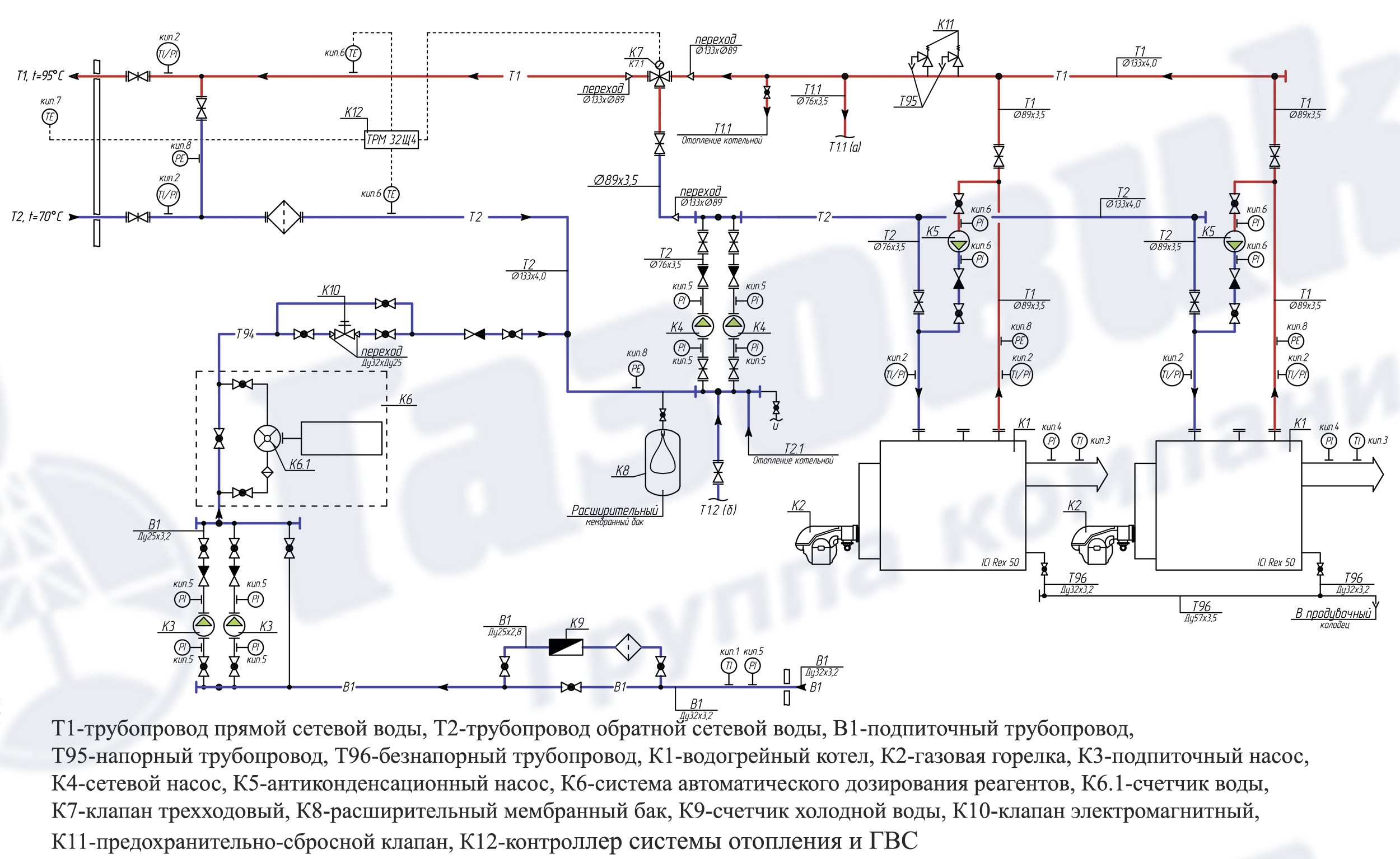 эл. схем автоматики по включению насосов в блочных котельных
