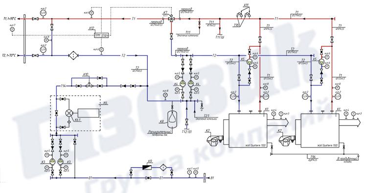 устройство, схема типы котлов котельной на газовом топливе бесплатно