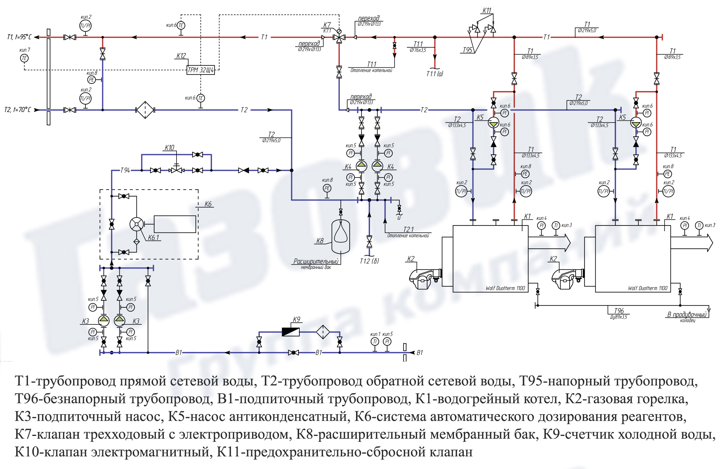 расчетно пояснительная записка к паспорту безопасности газового трубопровода котельной
