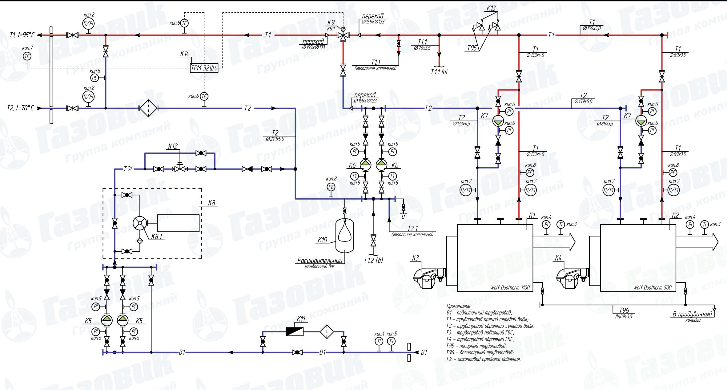 схемы модульных котельных