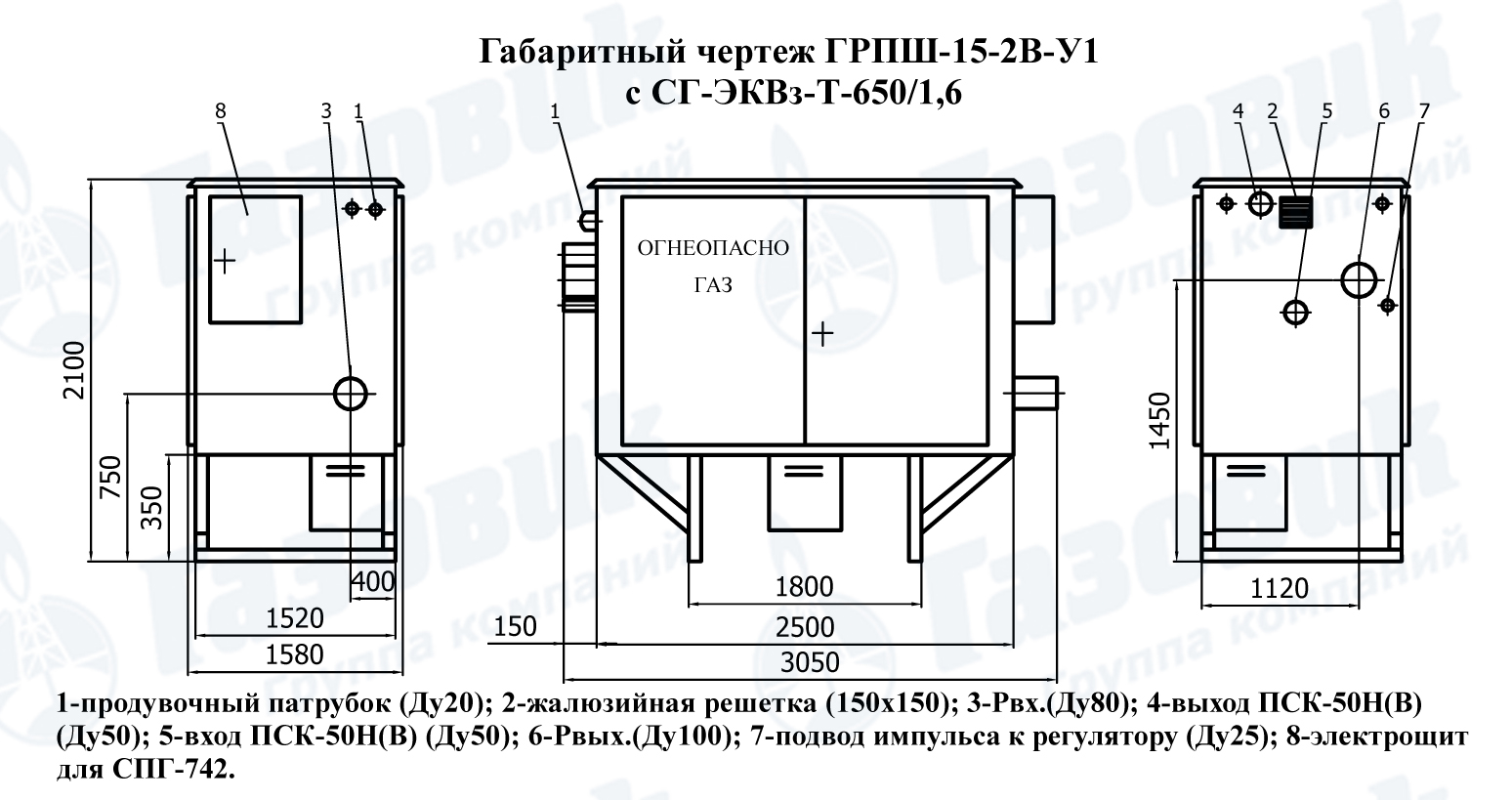 обслуживание газовых котлов московская область