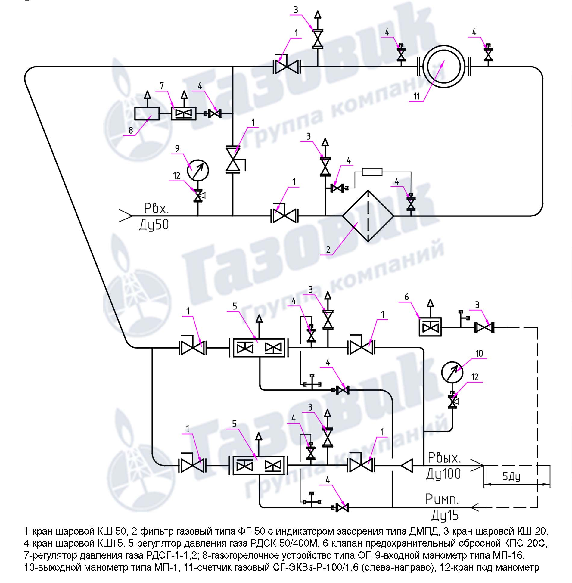 грпш 05-2у1 с регулятором рднк 400м схема