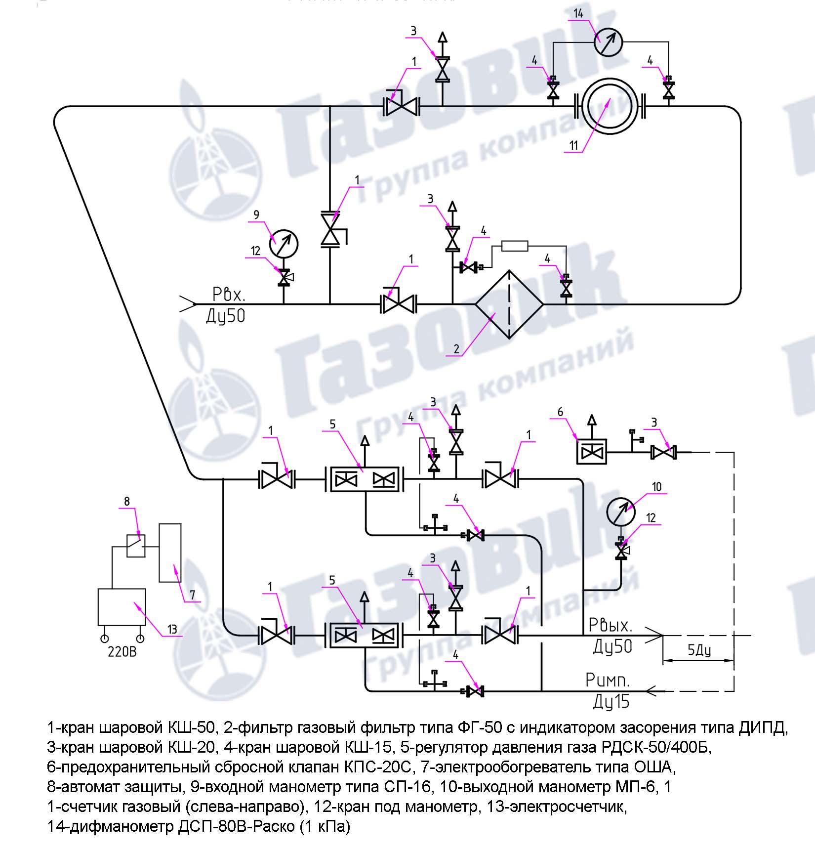 функциональная схема грпб-13 с измерительным комплексом