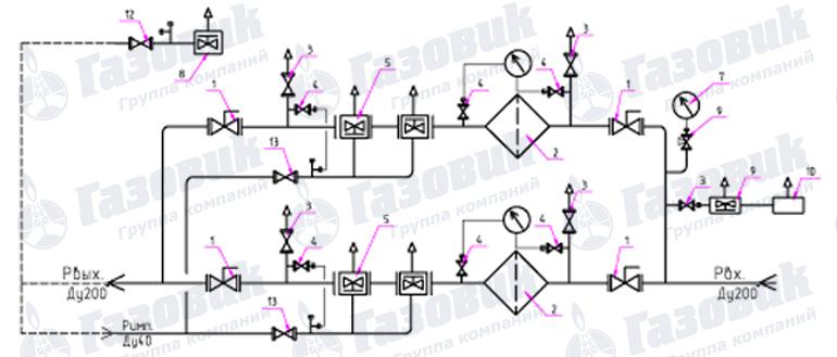 Пункт газорегуляторный блочный ПГБ-200-2У1 на базе РДБК-1-200