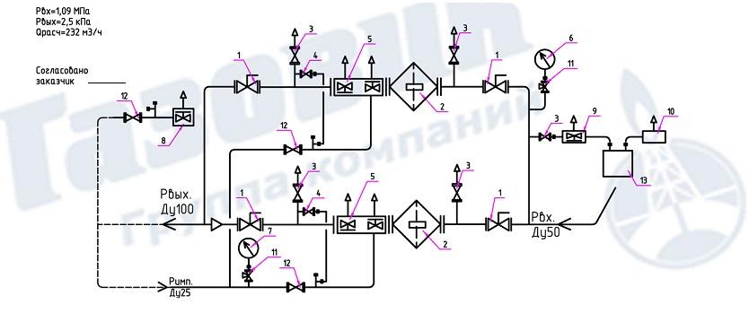 Пункт газорегуляторный блочный ПГБ-50-2У1 на базе РДК-50
