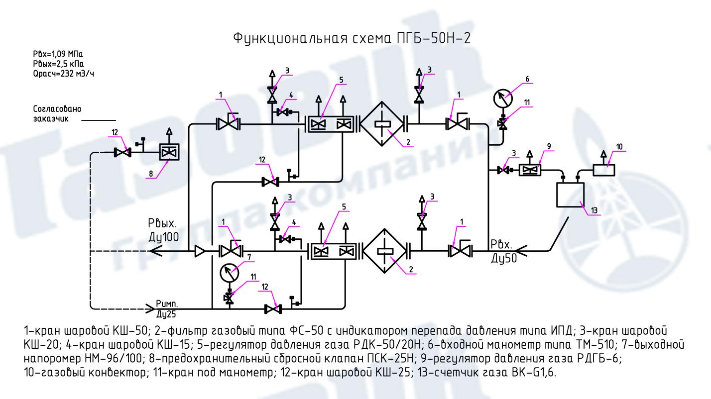 функциональная схема гру-01-у1 фото