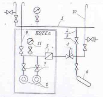 схема газового оборудования в котельной
